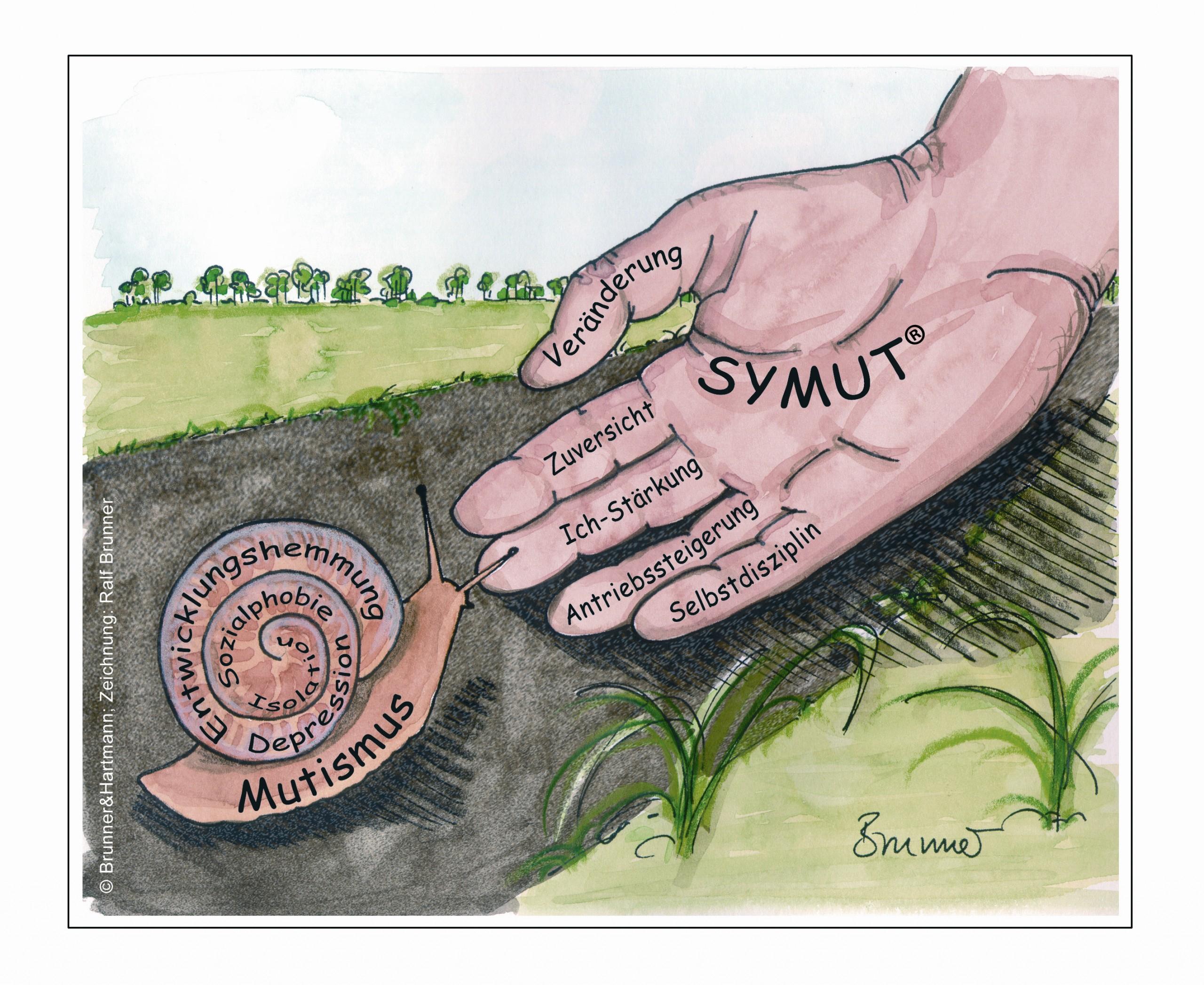 Therapeutische Grundprinzipien der Konzeption SYMUT